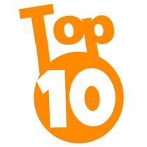 top 10 voetbalreizen